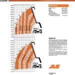 2014 JLG G10-55A brochure - spec sheet - page 2